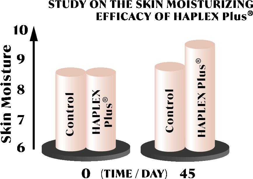 molecool caps graphics